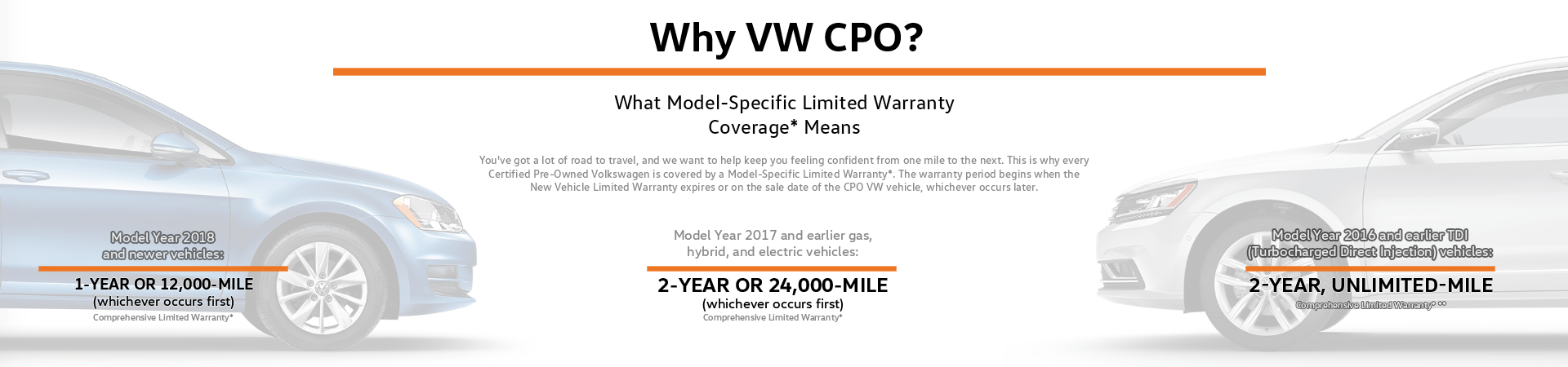 Why VW CPO