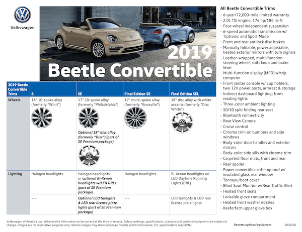 2019 Beetle Convertible trim chart