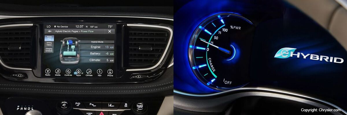 Chrysler Pacifica Hybrid, PHEV tech