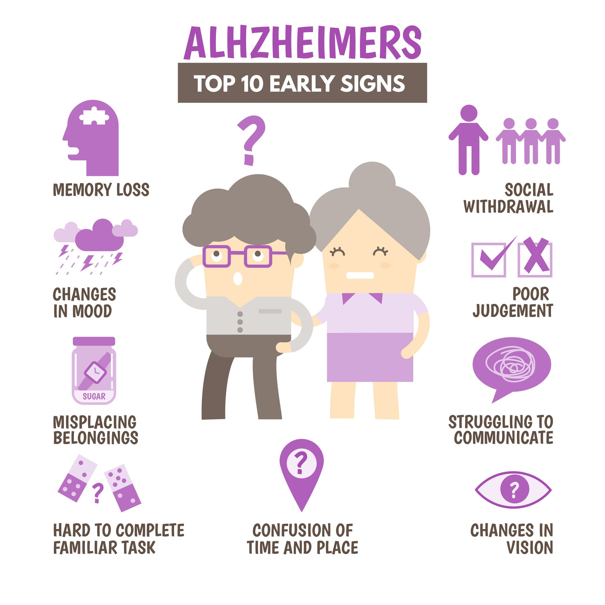 Mountain States Toyota Coupons: Promote Alzheimers Awareness