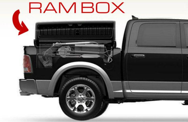2017 Ram 1500 Rambox Features
