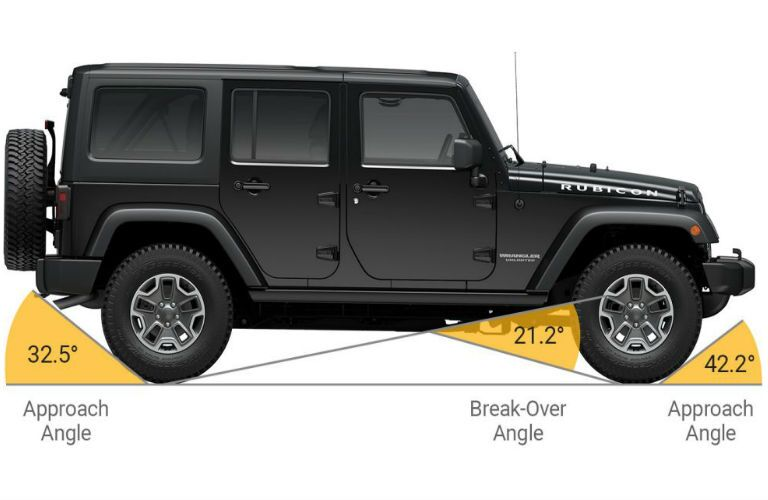 2017 Jeep Wrangler Unlimited off-road Capability