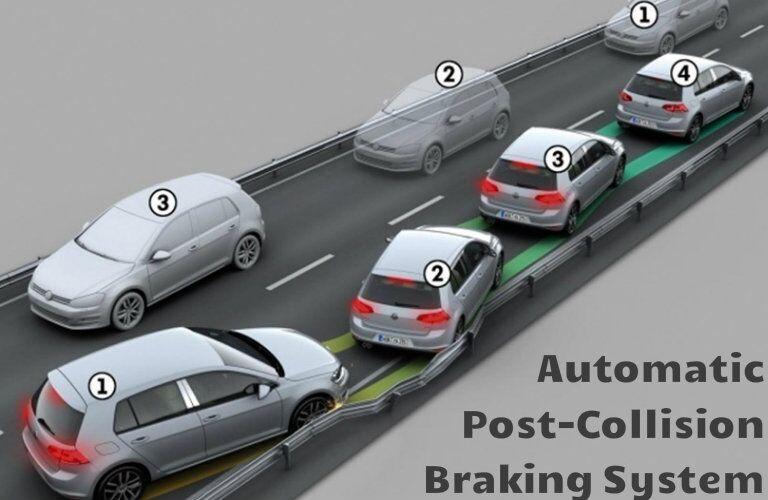 volkswagen automatic post-collision braking system