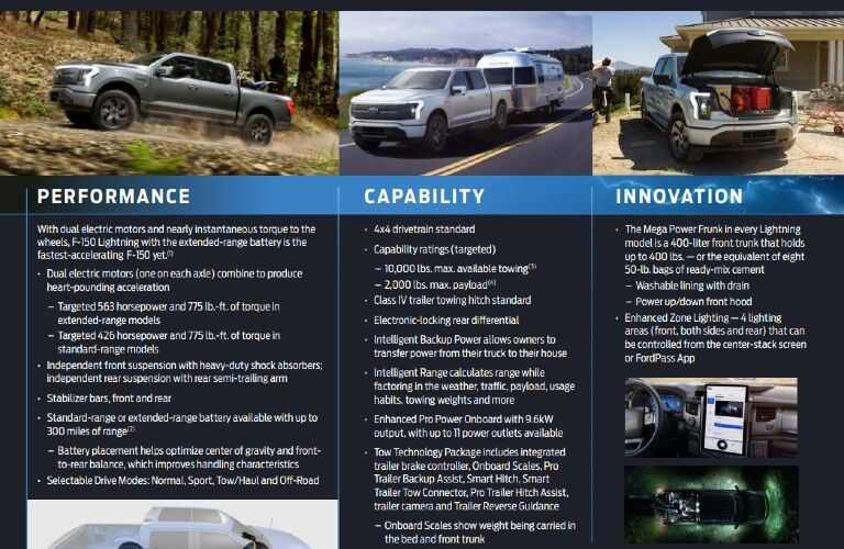 2022 Ford F-150 Lightning power and capability fact sheet