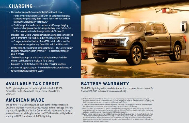 2022 Ford F-150 Lightning charging fact sheet