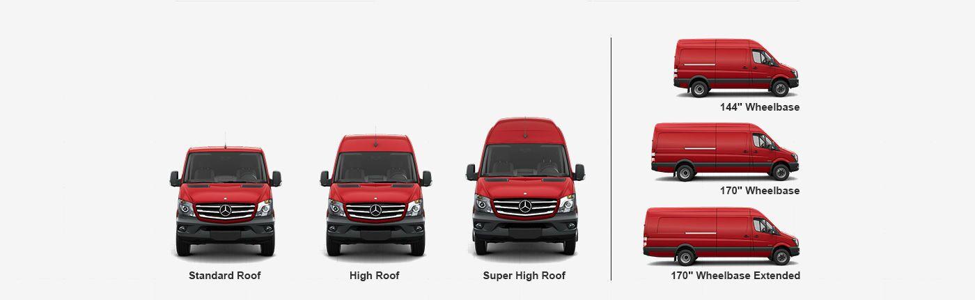 2016 Sprinter Wheelbase Sizes