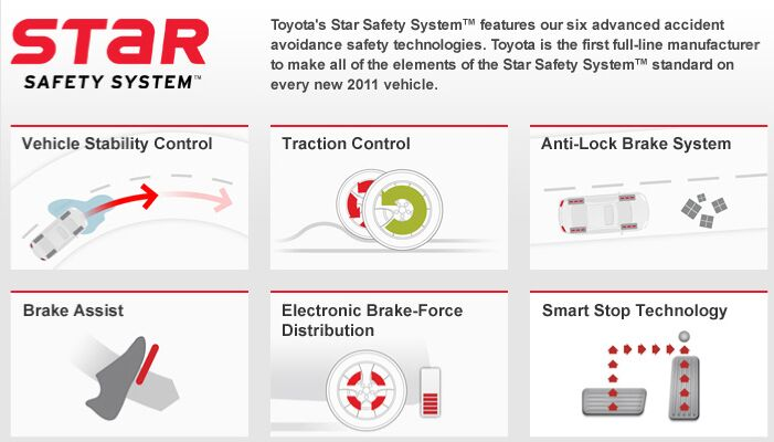 vehicle accident prevention system This article discusses an accident avoidance system for automobiles, block   automatic drunken drive avoiding system for automobile.