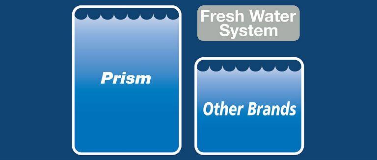 Coachmen Prism freshwater advantages Grand Junction CO