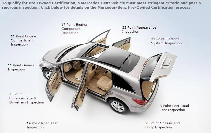 Mercedes-Benz Certified Pre-Owned Inspection Process