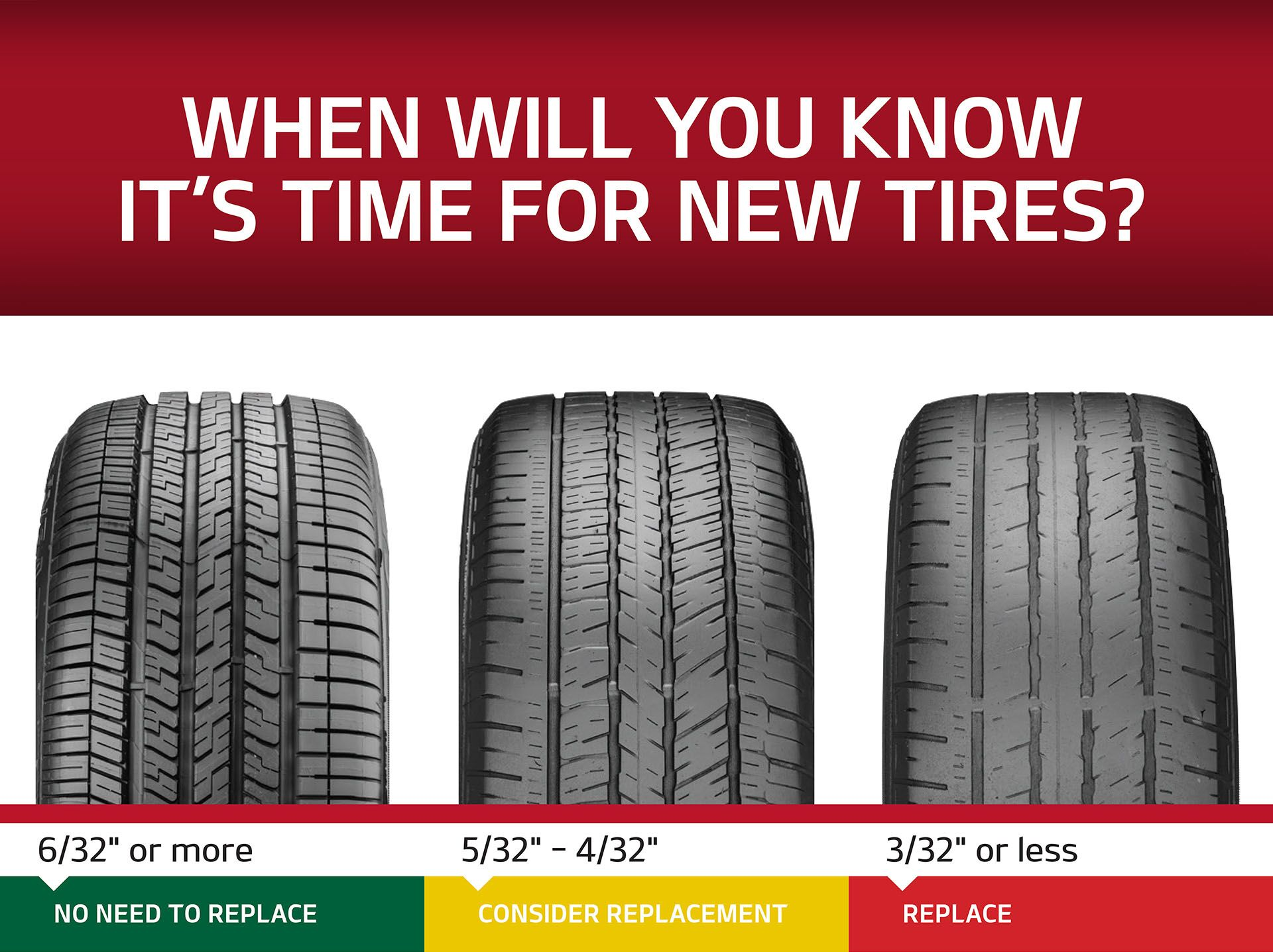 When will you know it's time for new tires?