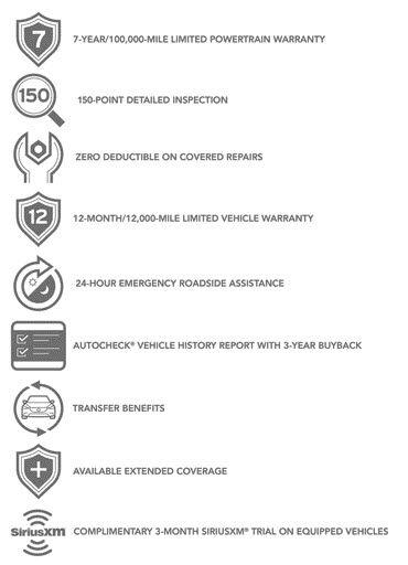 certified used mazda dealershipo | hall mazda of brookfield, wi
