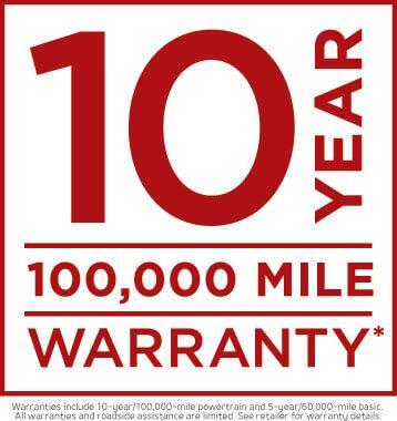Kia's 10 Year 100,000 Mile Warranty