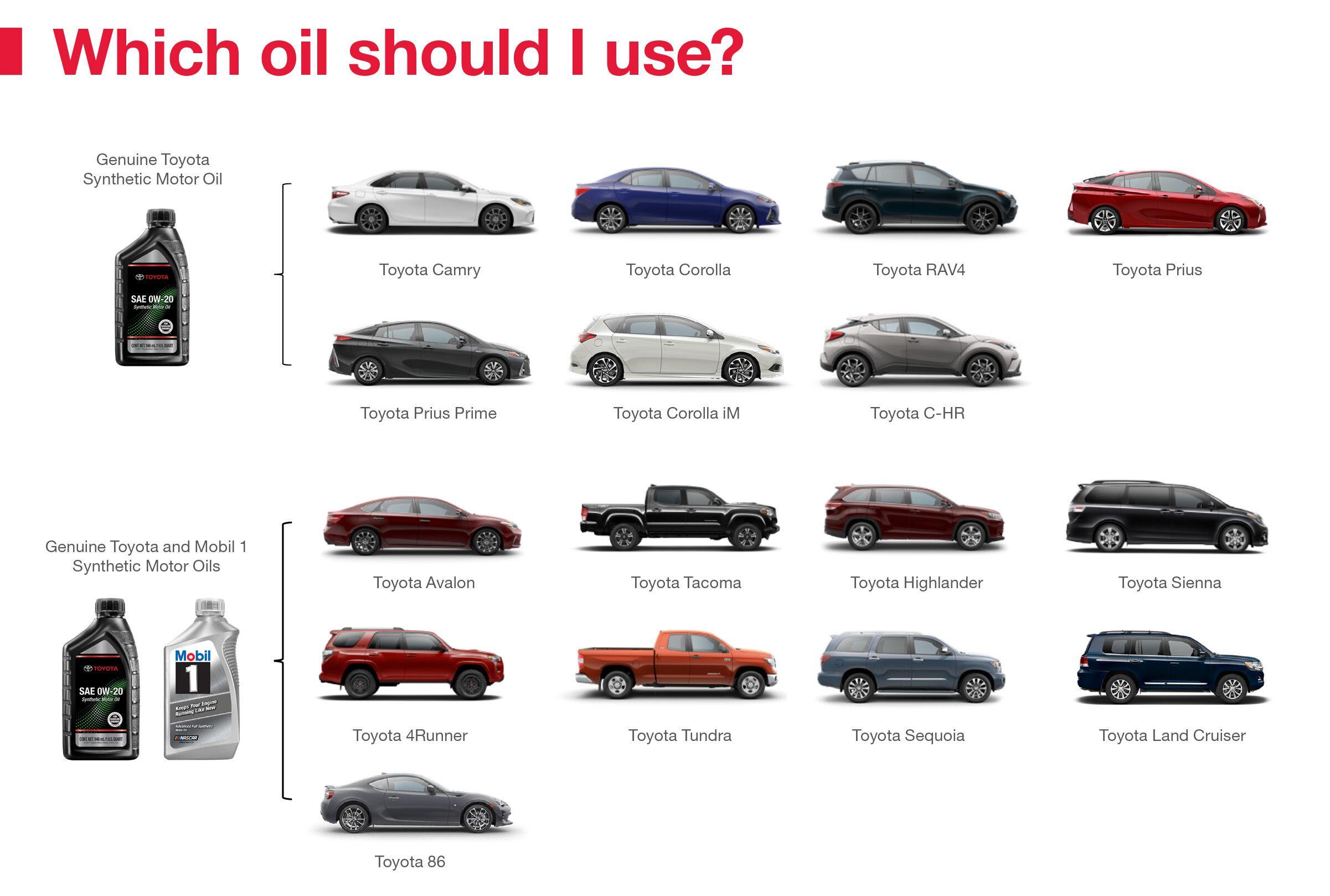 Toyota Oil Change in Oshkosh, WI