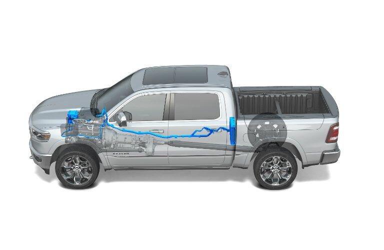 2019 Ram 1500 with the eTorque mild electrification system