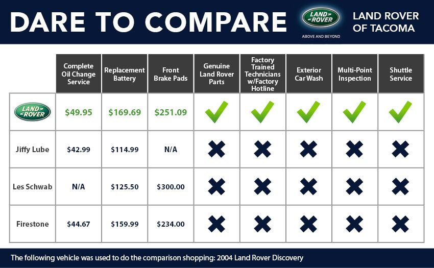 Dare to Compare Your Land Rover Service