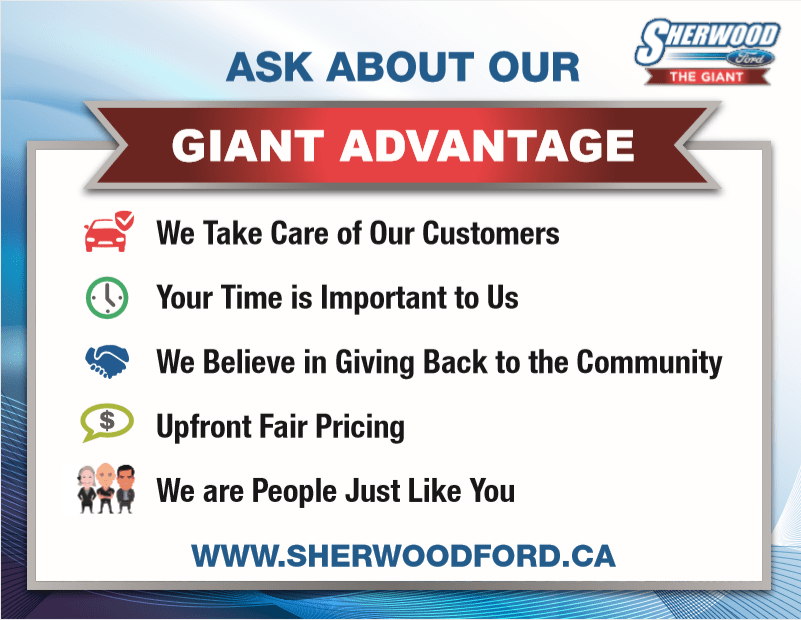 Sherwood Ford Giant Advantage Image Map