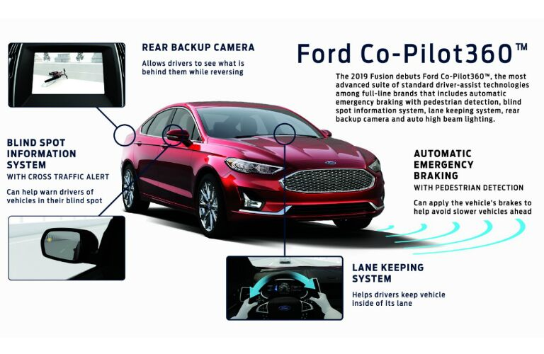 Infographic of the Ford Co-Pilot360 for the 2019 Ford Fusion