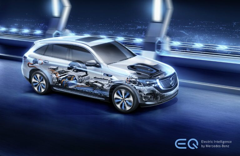 2020 Mercedes-Benz EQC powertrain illustration of electric intelligence