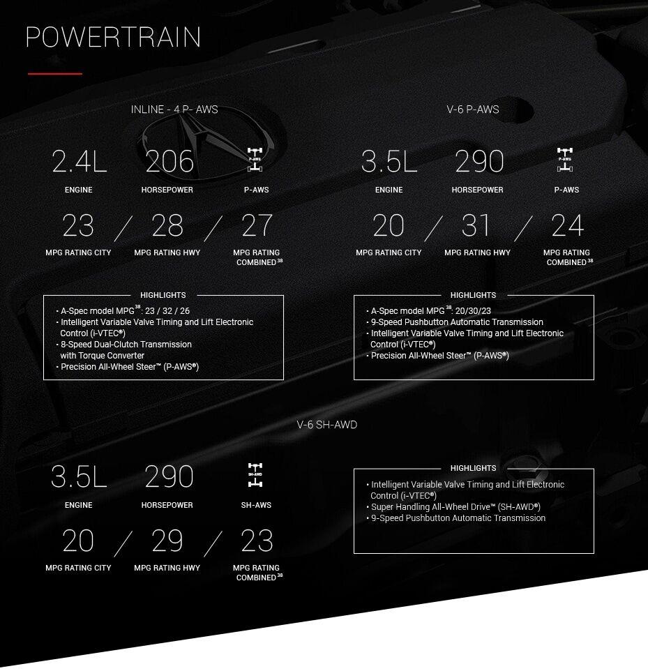 Powertrain
