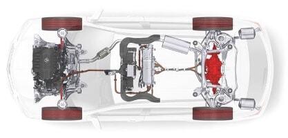 Sport Hybrid SH-AWD