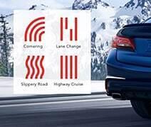 Super Handling All-Wheel Drive