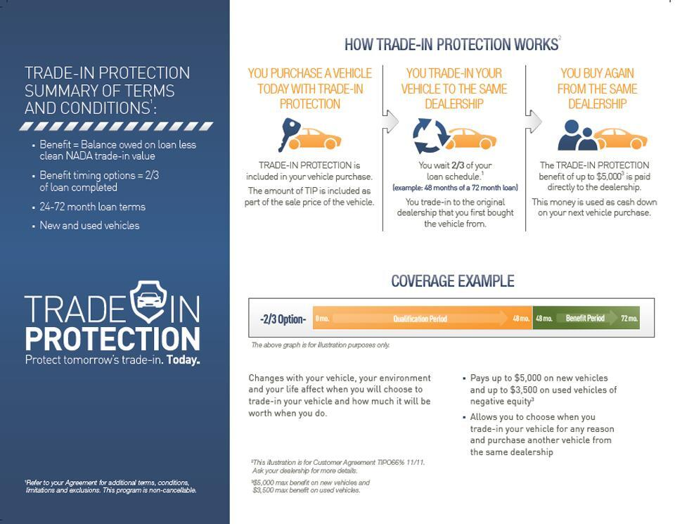 tradein protection