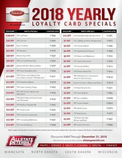 2018 Yearly Loyalty Card Discounts