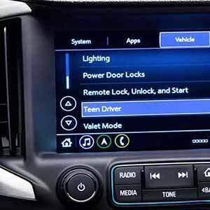 GMC Terrain Safety Features