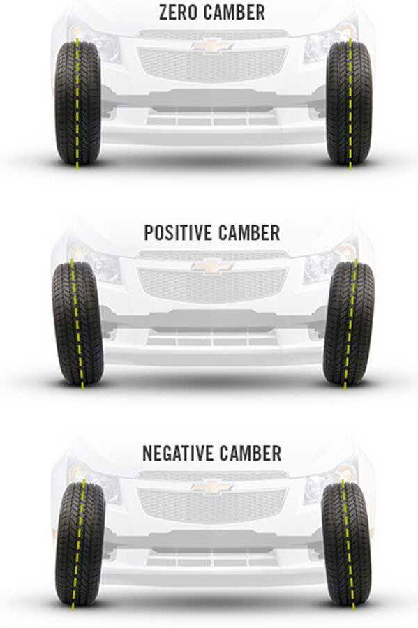 Camber & Wheel Alignment Bob Weaver Auto
