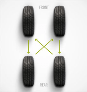 Tire Rotation Bob Weaver Auto