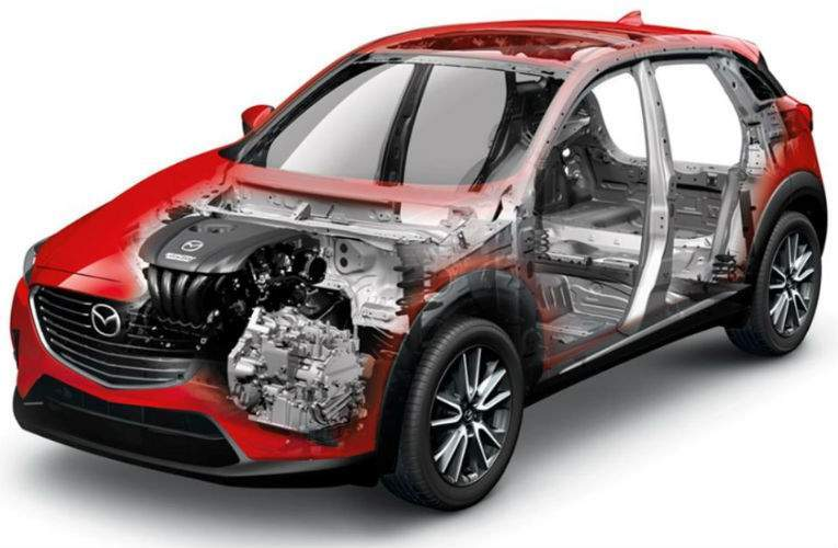2018 Mazda CX-3 engineering structure and engine
