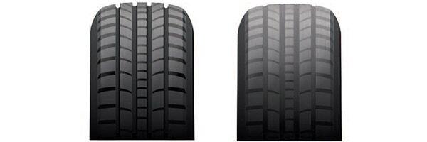 Tire Check in Batesville, AR