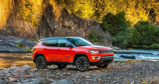 2018 Jeep Compass Warranty
