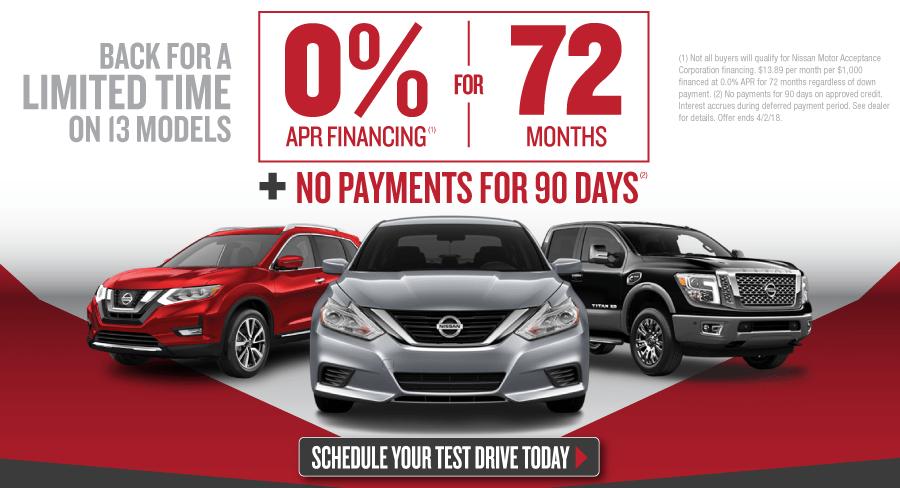 Nissan 0 financing