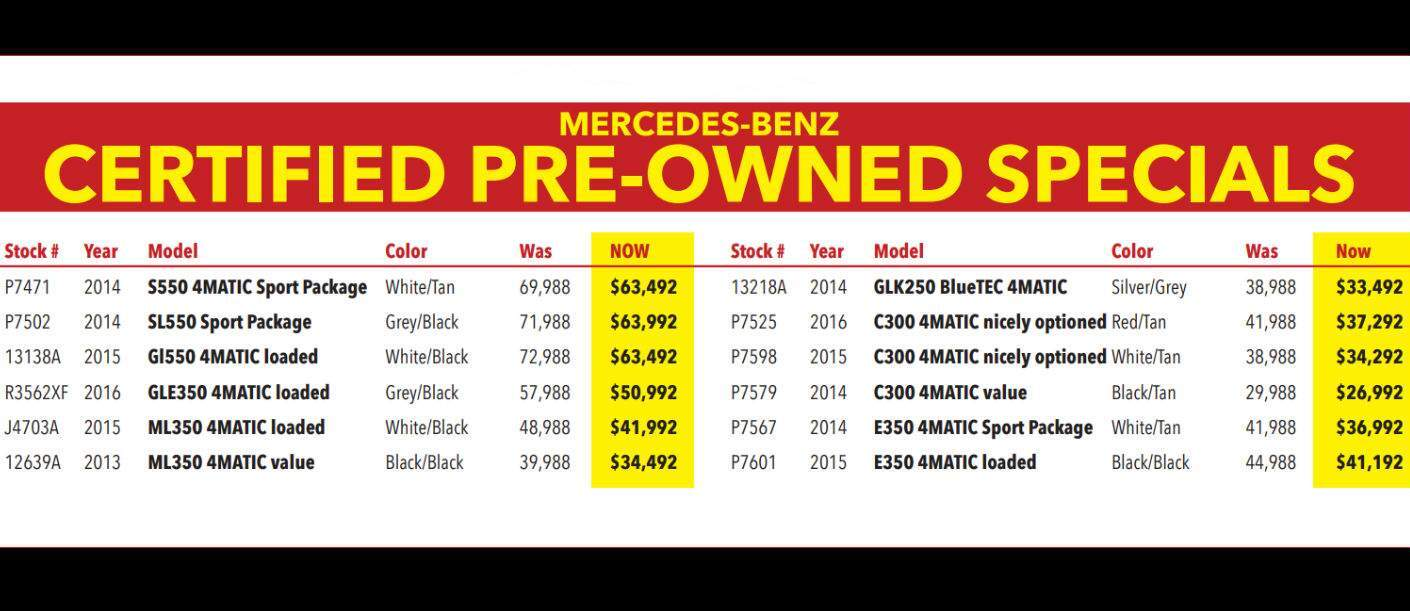 Mercedes-Benz Certified Pre-Owned Offers with the Aristocrat Motors Demonstrators Sale