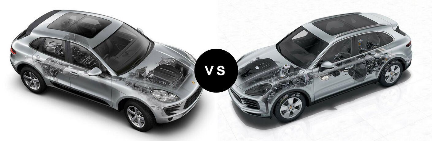 2018 Porsche Macan vs 2018 Porsche Cayenne